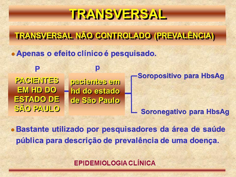 TRANSVERSAL TRANSVERSAL NÃO CONTROLADO (PREVALÊNCIA)