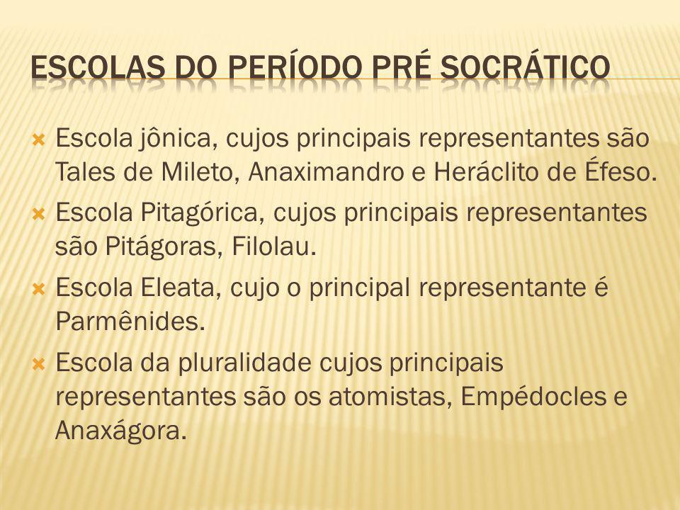 Escolas do período pré socrático