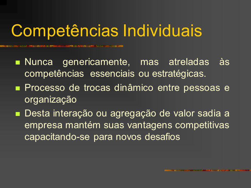 Competências Individuais