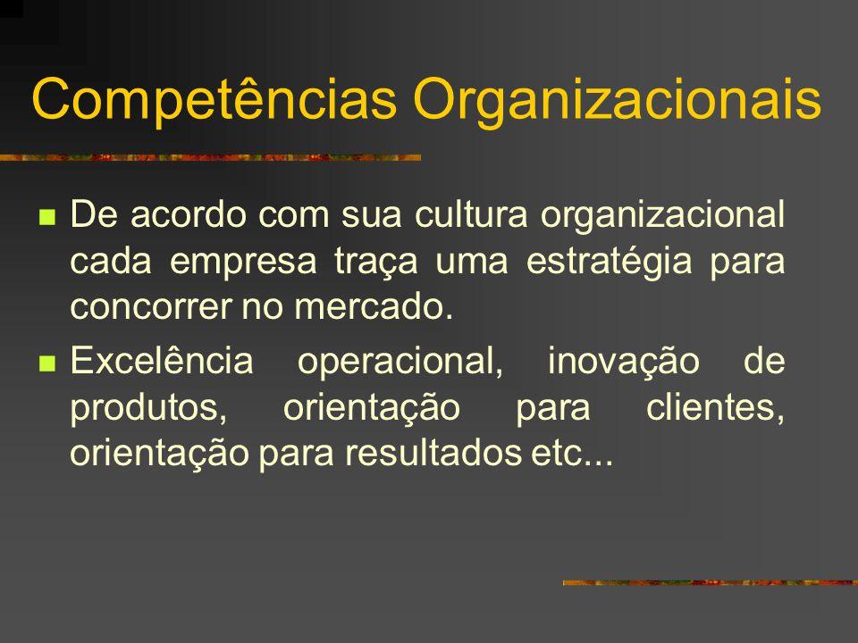 Competências Organizacionais
