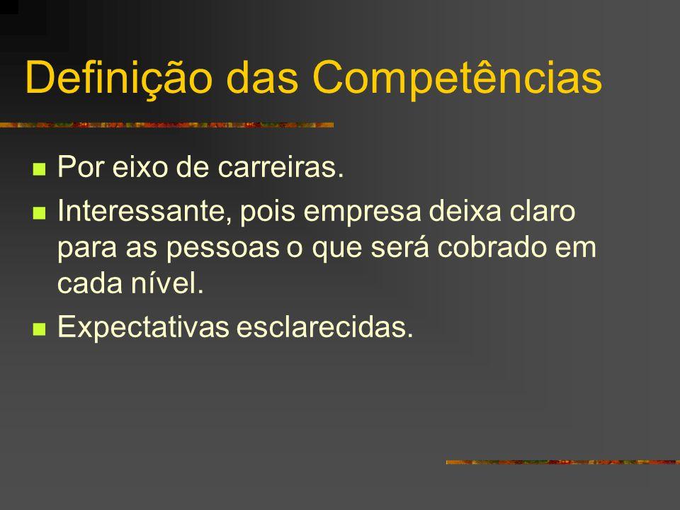 Definição das Competências