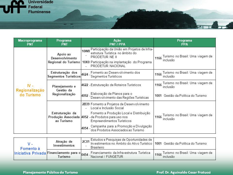 IV - Regionalização do Turismo