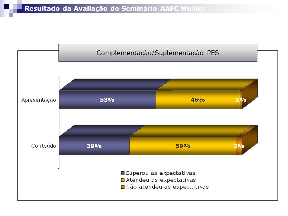 Complementação/Suplementação PES