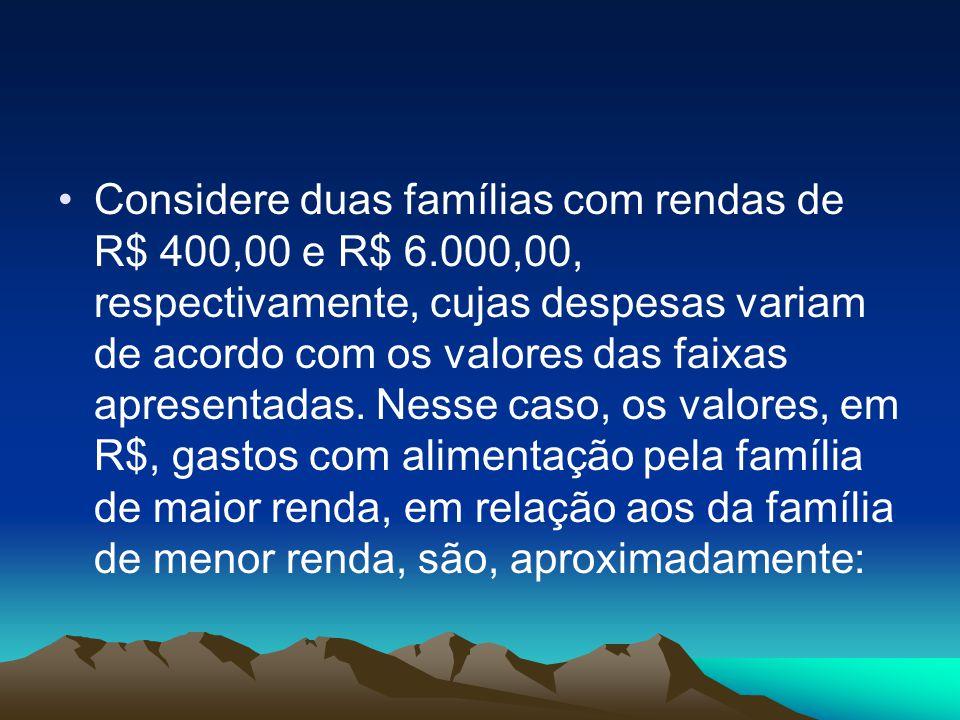 Considere duas famílias com rendas de R$ 400,00 e R$ 6