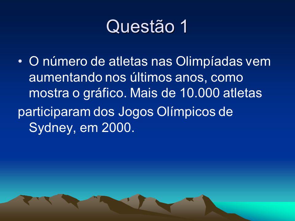 Questão 1 O número de atletas nas Olimpíadas vem aumentando nos últimos anos, como mostra o gráfico. Mais de 10.000 atletas.