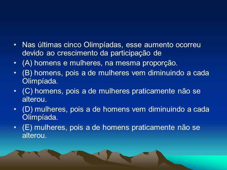 Nas últimas cinco Olimpíadas, esse aumento ocorreu devido ao crescimento da participação de