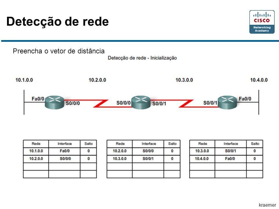 Detecção de rede Preencha o vetor de distância