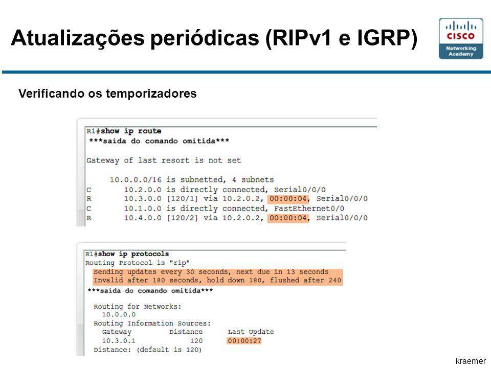 Atualizações periódicas (RIPv1 e IGRP)