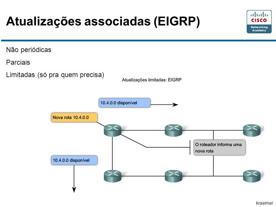 Atualizações associadas (EIGRP)