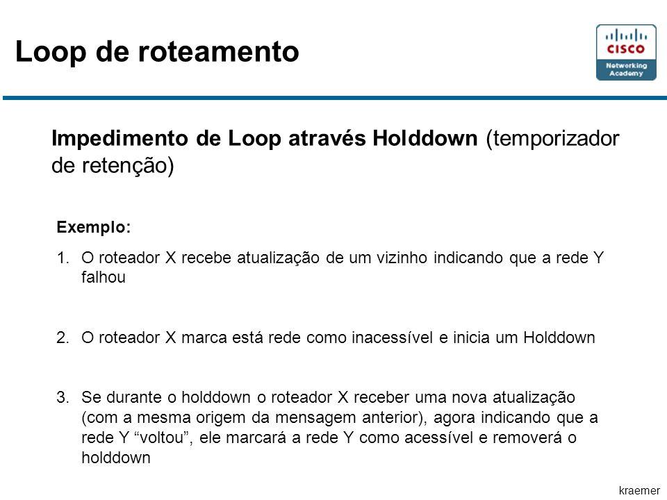 Loop de roteamento Impedimento de Loop através Holddown (temporizador de retenção) Exemplo: