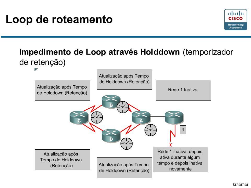 Loop de roteamento Impedimento de Loop através Holddown (temporizador de retenção)