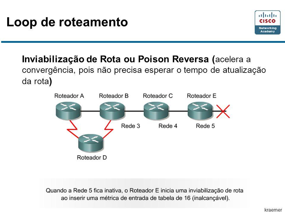 Loop de roteamento Inviabilização de Rota ou Poison Reversa (acelera a convergência, pois não precisa esperar o tempo de atualização da rota)