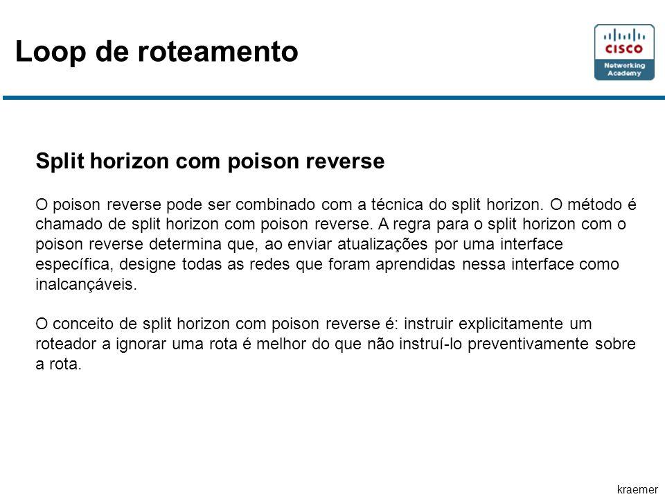 Loop de roteamento Split horizon com poison reverse