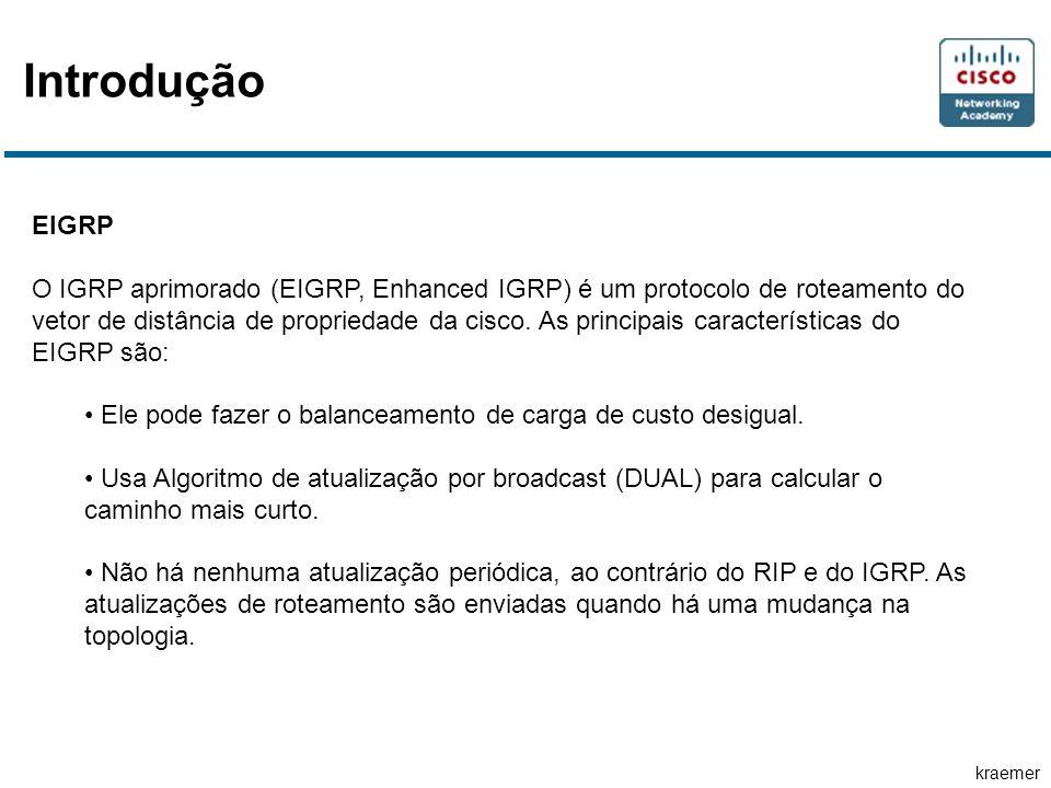 Introdução EIGRP.