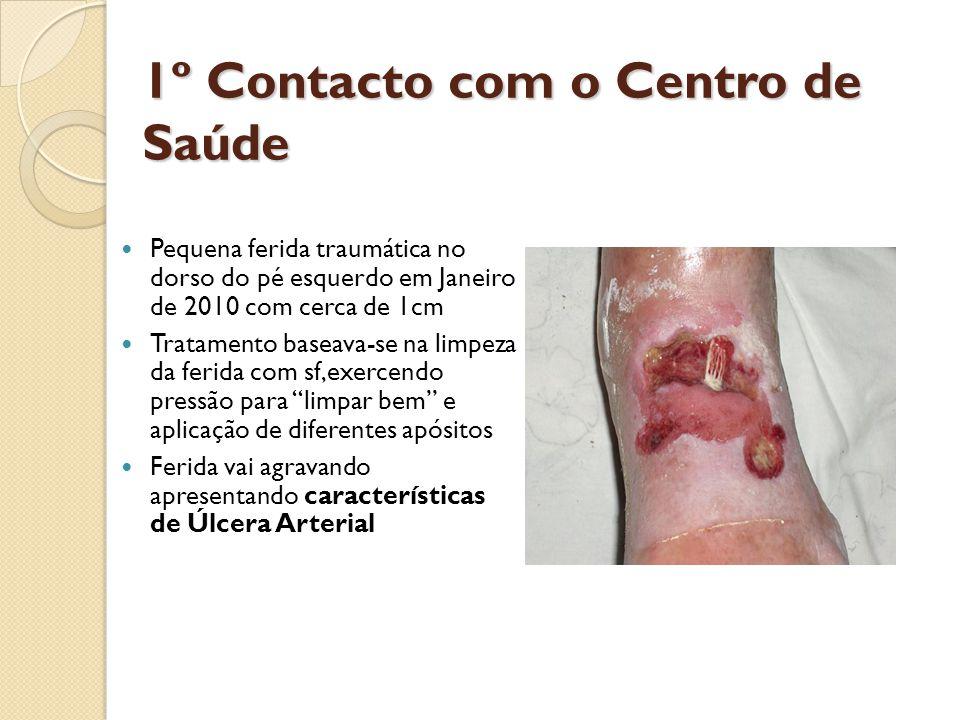 1º Contacto com o Centro de Saúde