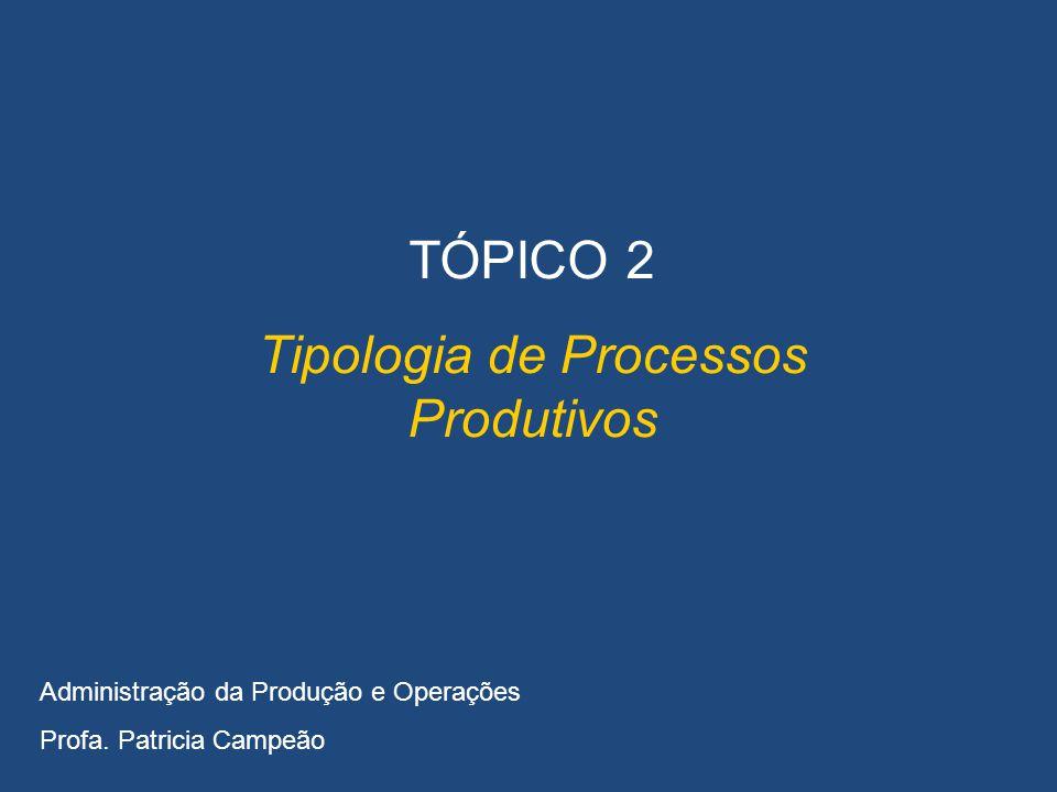 Tipologia de Processos Produtivos