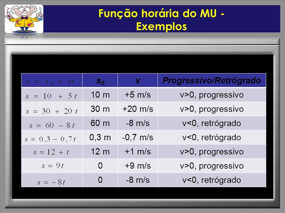 Função horária do MU - Exemplos Progressivo/Retrógrado