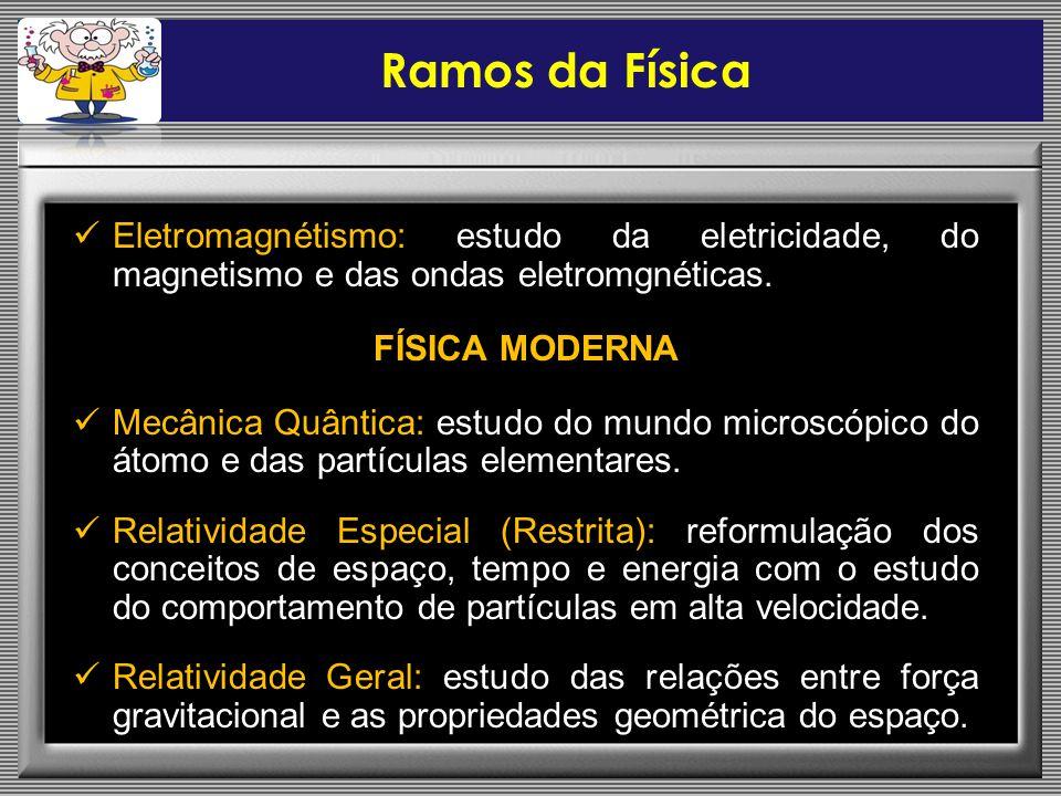 Ramos da Física Eletromagnétismo: estudo da eletricidade, do magnetismo e das ondas eletromgnéticas.