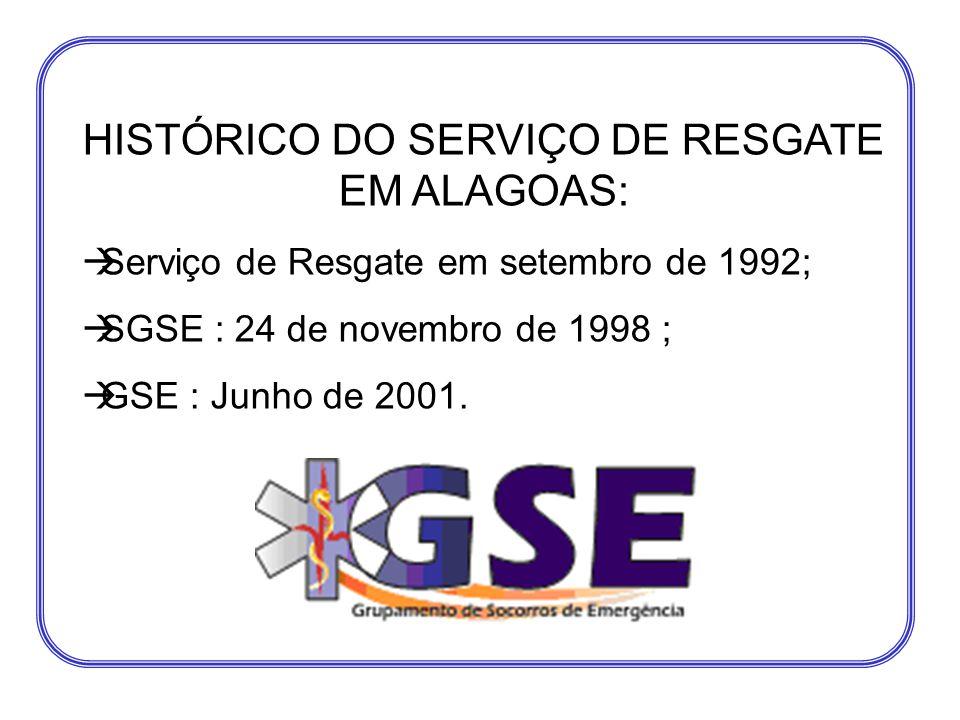 HISTÓRICO DO SERVIÇO DE RESGATE EM ALAGOAS: