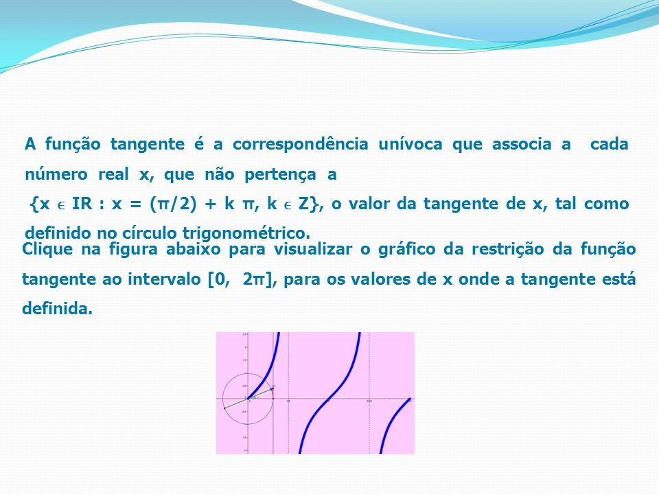 A função tangente é a correspondência unívoca que associa a cada número real x, que não pertença a