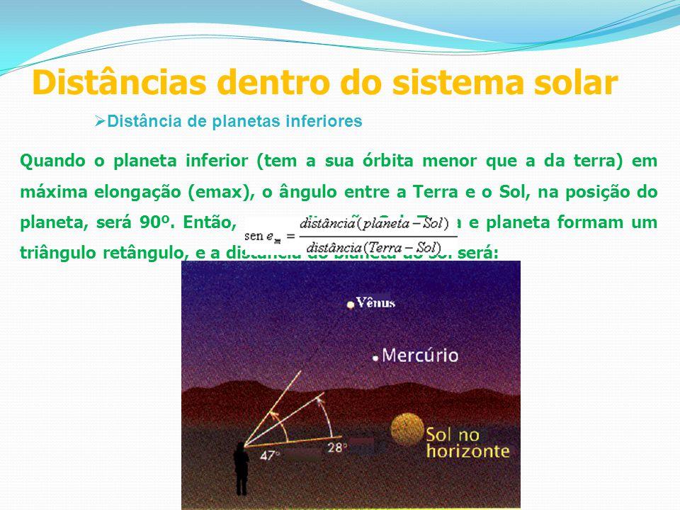 Distâncias dentro do sistema solar
