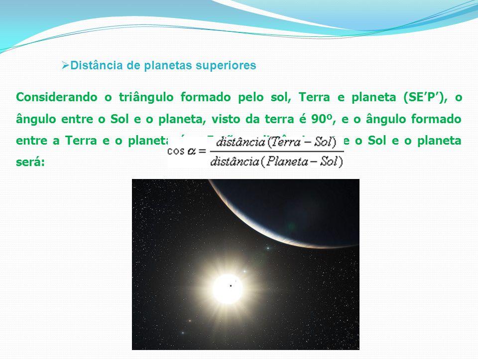 Distância de planetas superiores