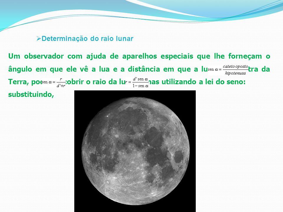 Determinação do raio lunar