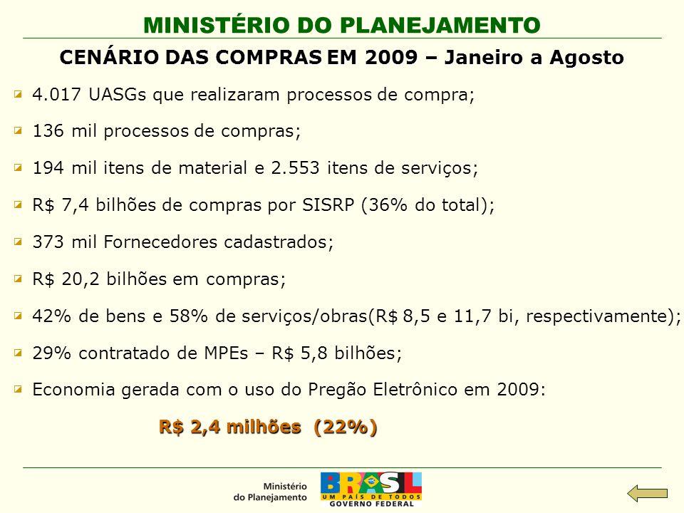CENÁRIO DAS COMPRAS EM 2009 – Janeiro a Agosto