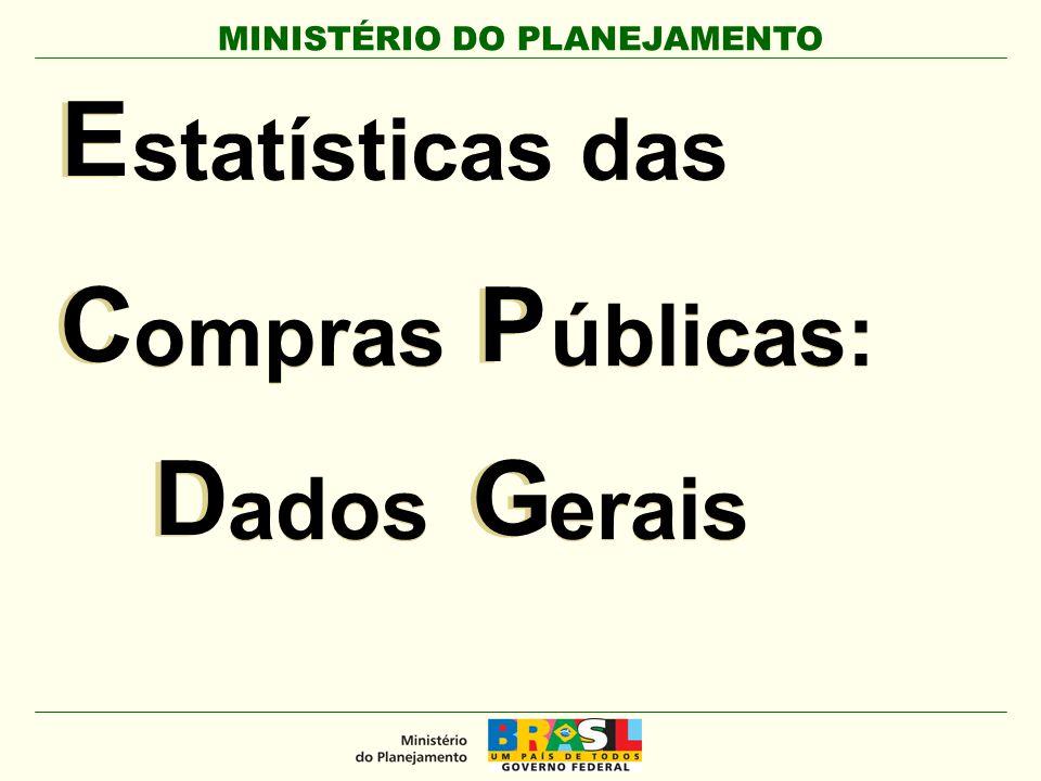 E statísticas das C ompras P úblicas: D ados G erais