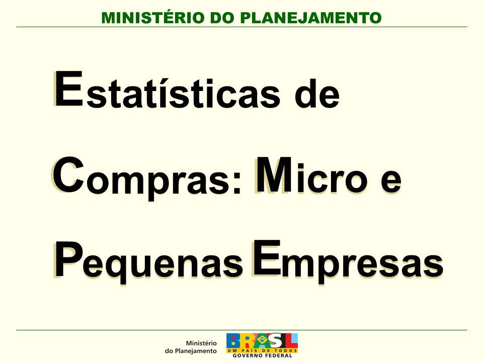 E statísticas de C ompras: M icro e P equenas E mpresas