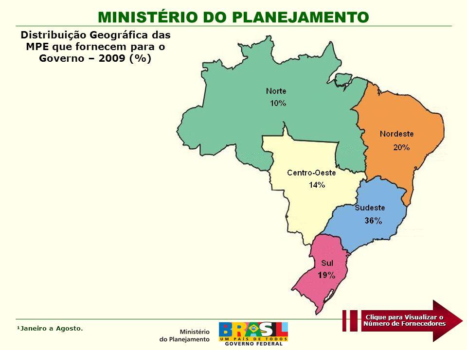 Distribuição Geográfica das MPE que fornecem para o Governo – 2009 (%)
