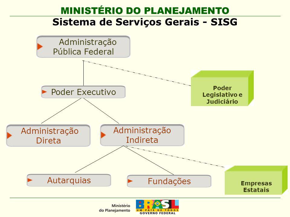 Sistema de Serviços Gerais - SISG Poder Legislativo e Judiciário