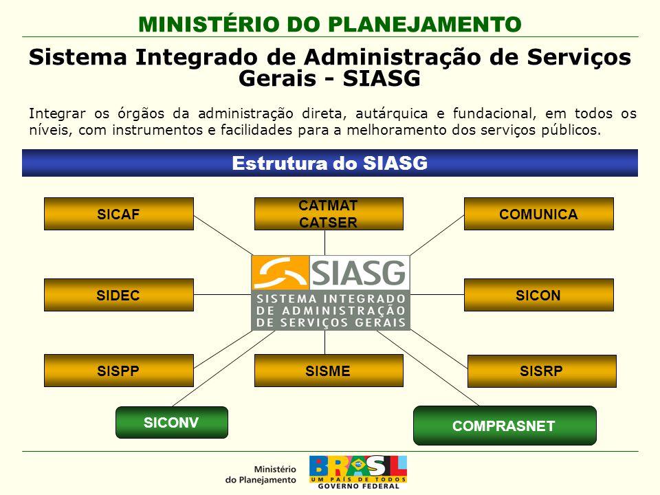 Sistema Integrado de Administração de Serviços Gerais - SIASG