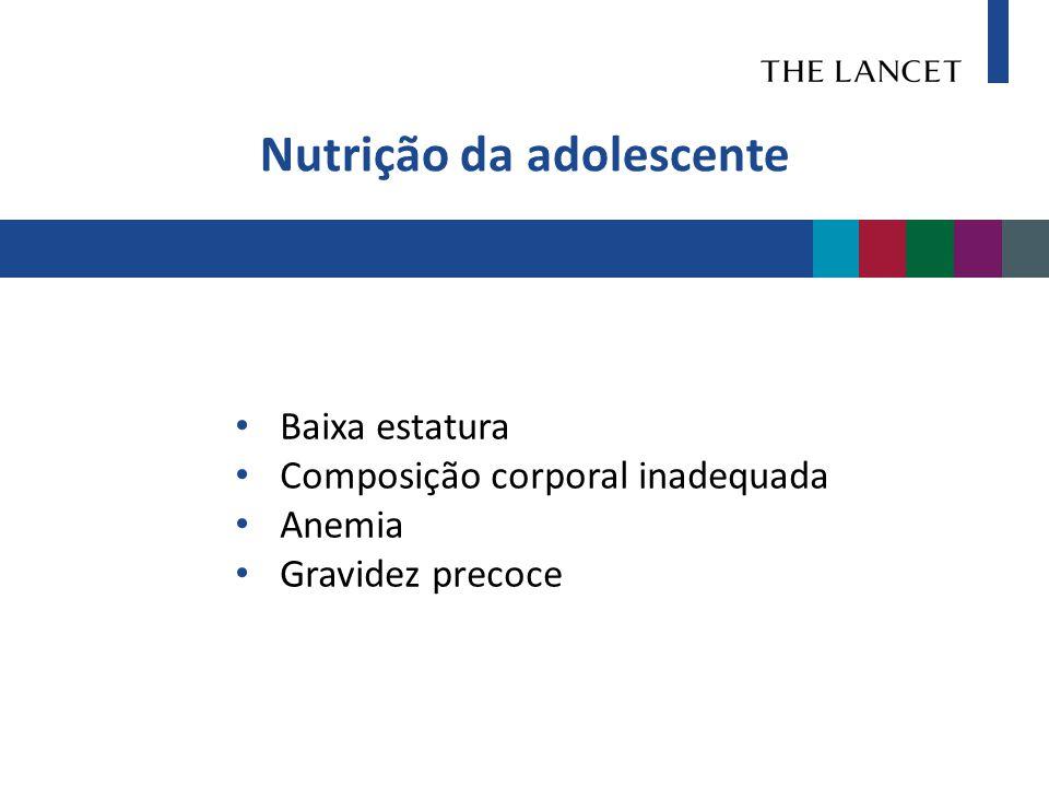 Nutrição da adolescente