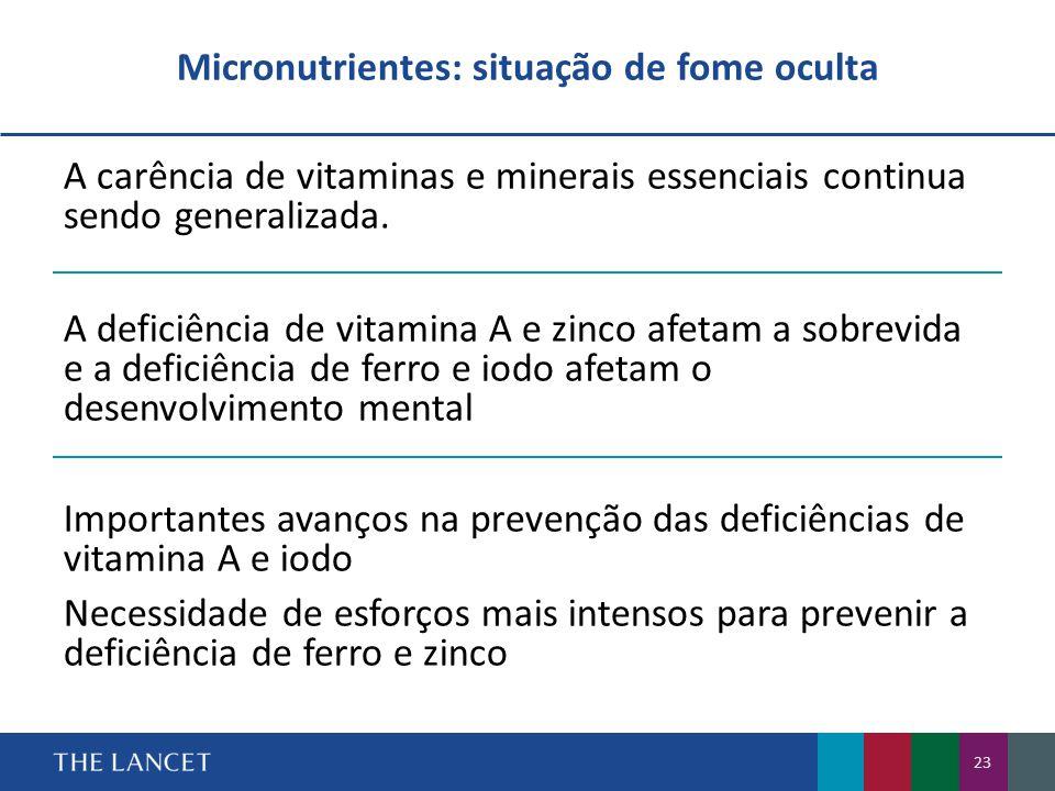 Micronutrientes: situação de fome oculta