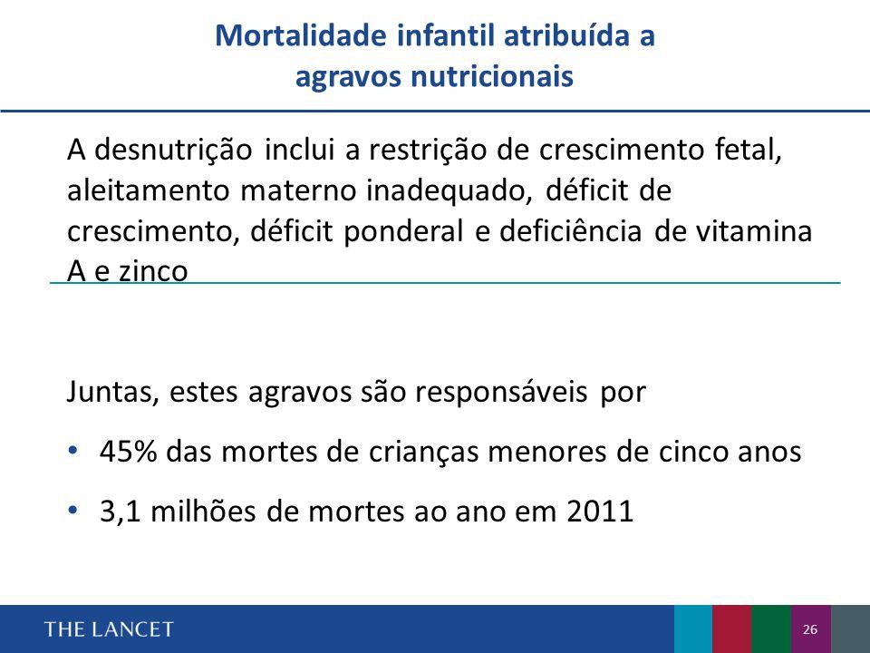 Mortalidade infantil atribuída a agravos nutricionais