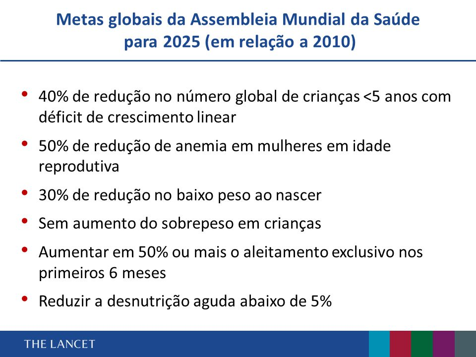 Metas globais da Assembleia Mundial da Saúde para 2025 (em relação a 2010)