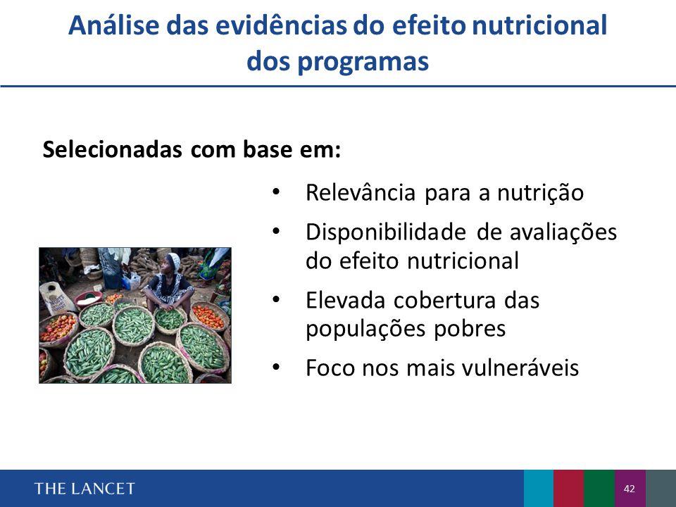Análise das evidências do efeito nutricional dos programas