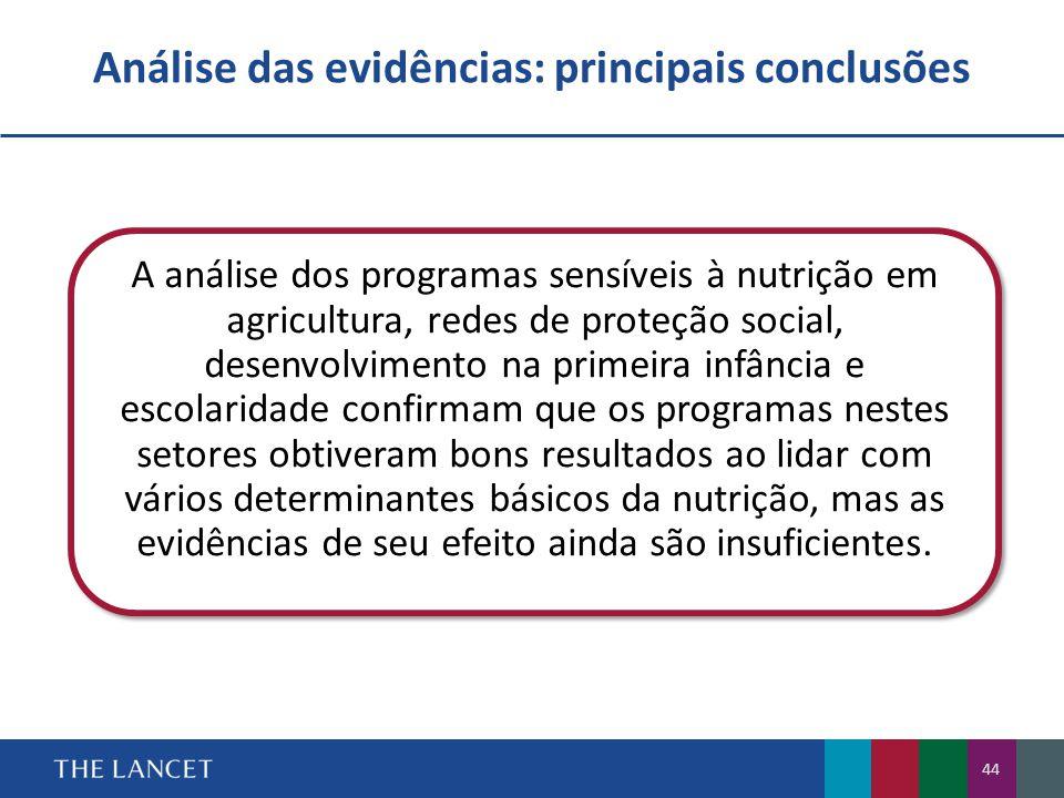Análise das evidências: principais conclusões