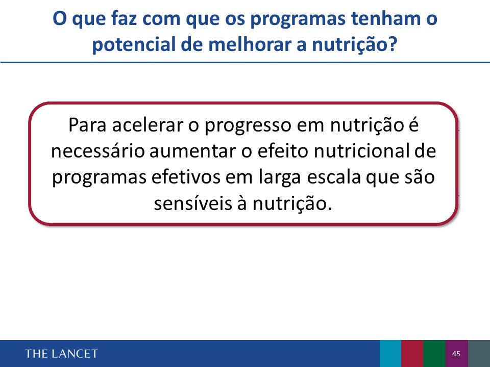 O que faz com que os programas tenham o potencial de melhorar a nutrição