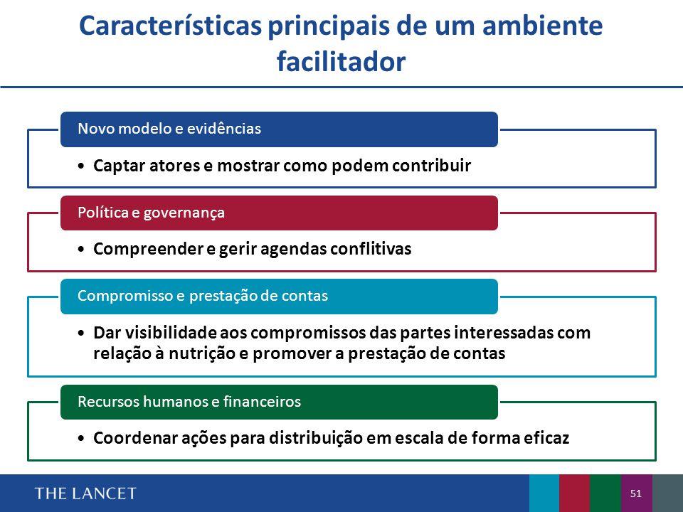 Características principais de um ambiente facilitador