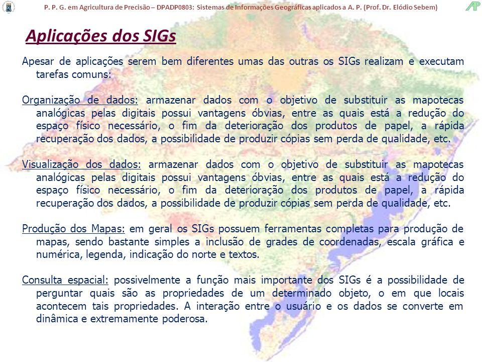 Aplicações dos SIGs Apesar de aplicações serem bem diferentes umas das outras os SIGs realizam e executam tarefas comuns: