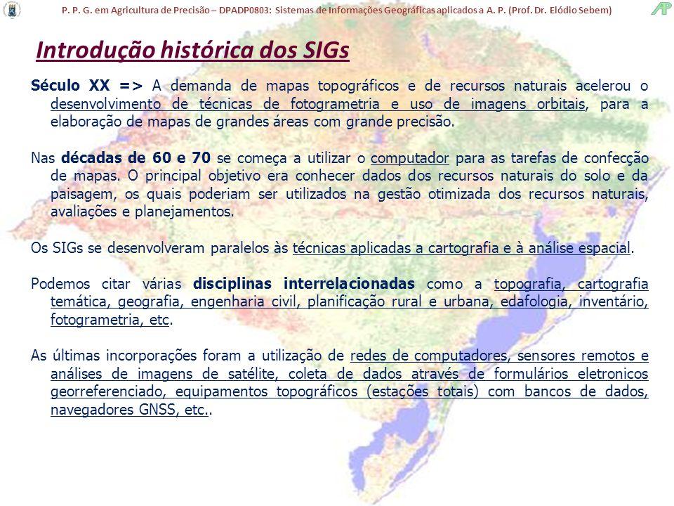 Introdução histórica dos SIGs