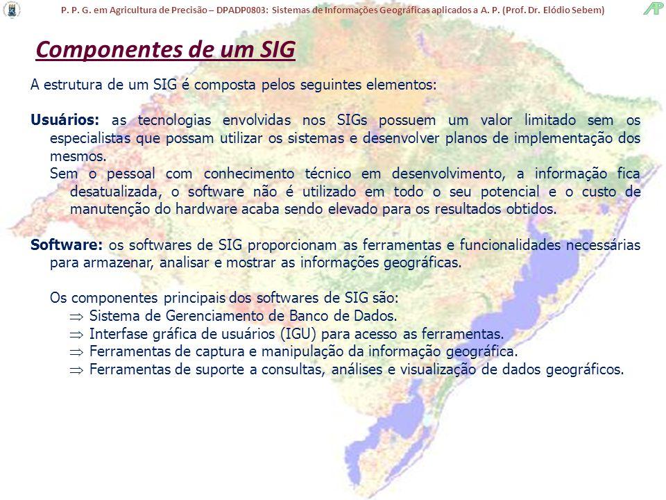 Componentes de um SIG A estrutura de um SIG é composta pelos seguintes elementos: