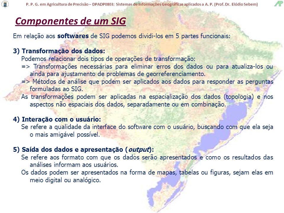 Componentes de um SIG Em relação aos softwares de SIG podemos dividi-los em 5 partes funcionais: 3) Transformação dos dados:
