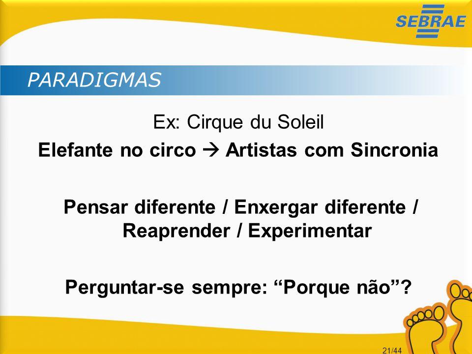 Elefante no circo  Artistas com Sincronia
