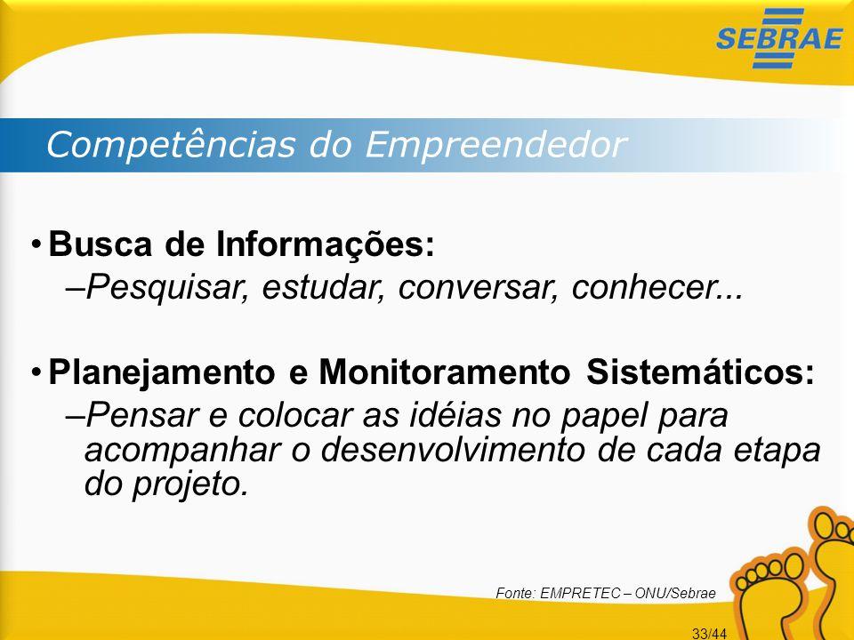 Competências do Empreendedor