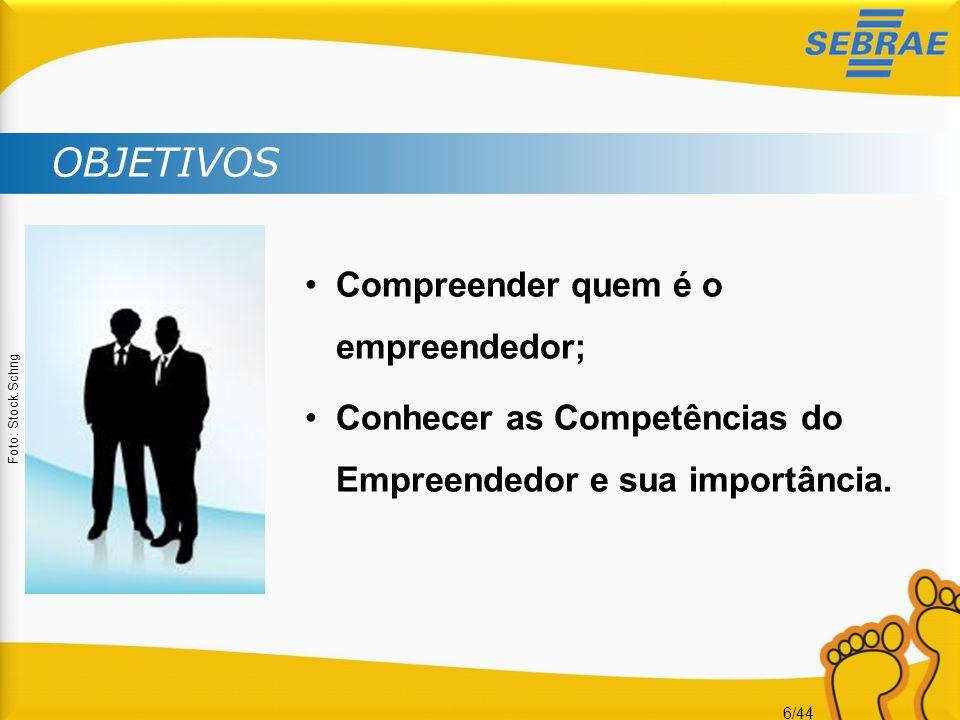 OBJETIVOS Compreender quem é o empreendedor;