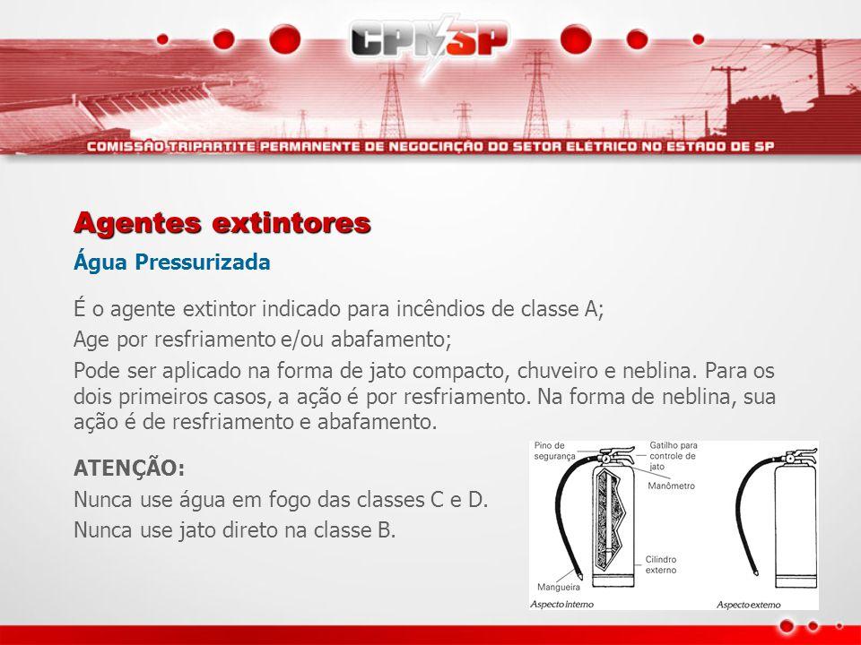 Agentes extintores Água Pressurizada