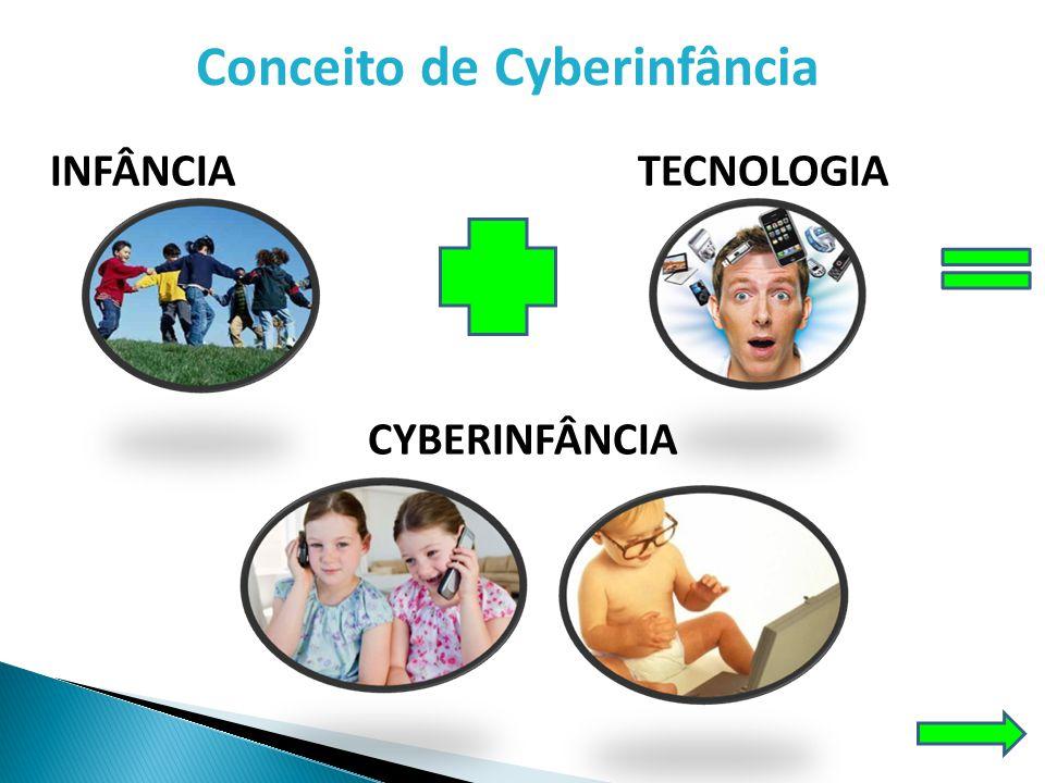 Conceito de Cyberinfância